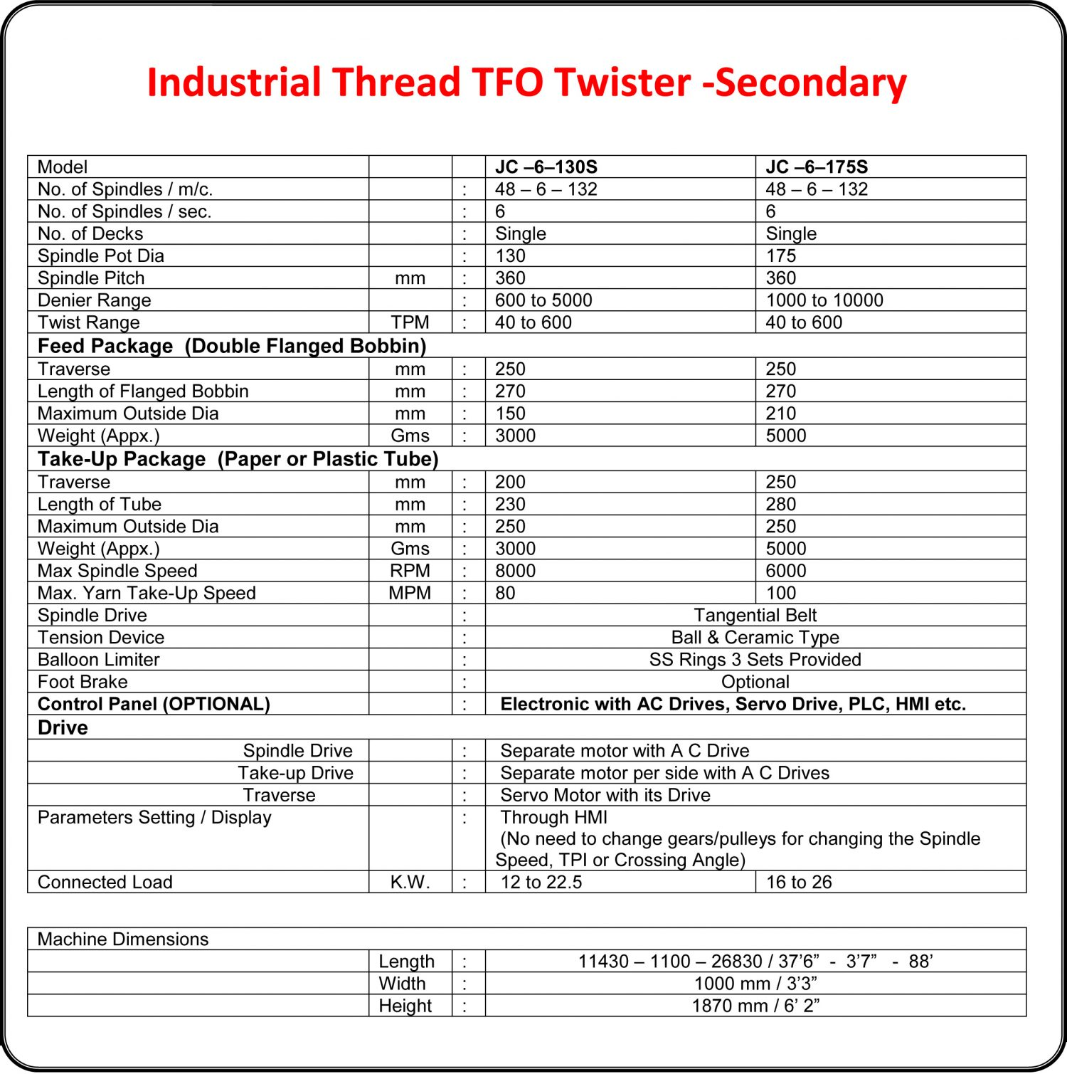 Industrial Thread Twister Technical Specifications