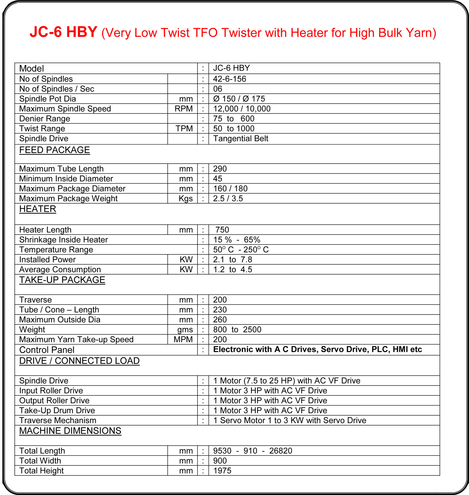 High Bulk TFO Technical Specifications